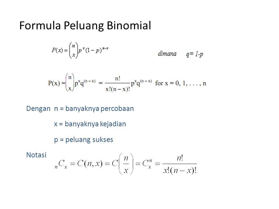 Formula Peluang Binomial