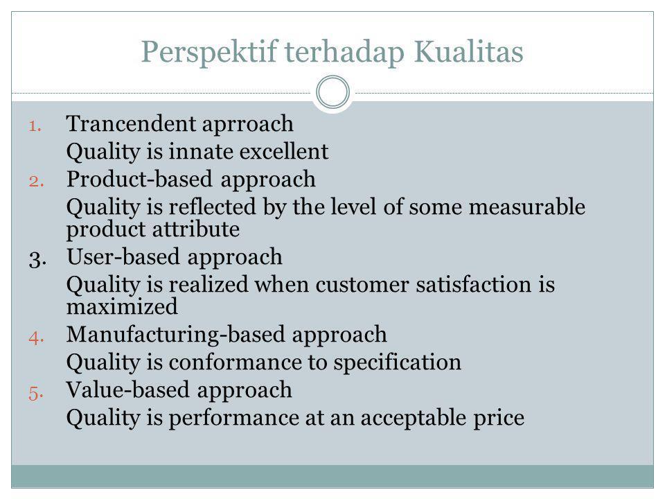 Perspektif terhadap Kualitas