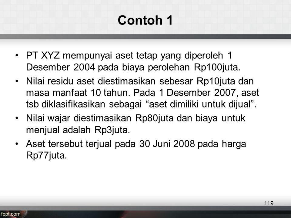 Contoh 1 PT XYZ mempunyai aset tetap yang diperoleh 1 Desember 2004 pada biaya perolehan Rp100juta.