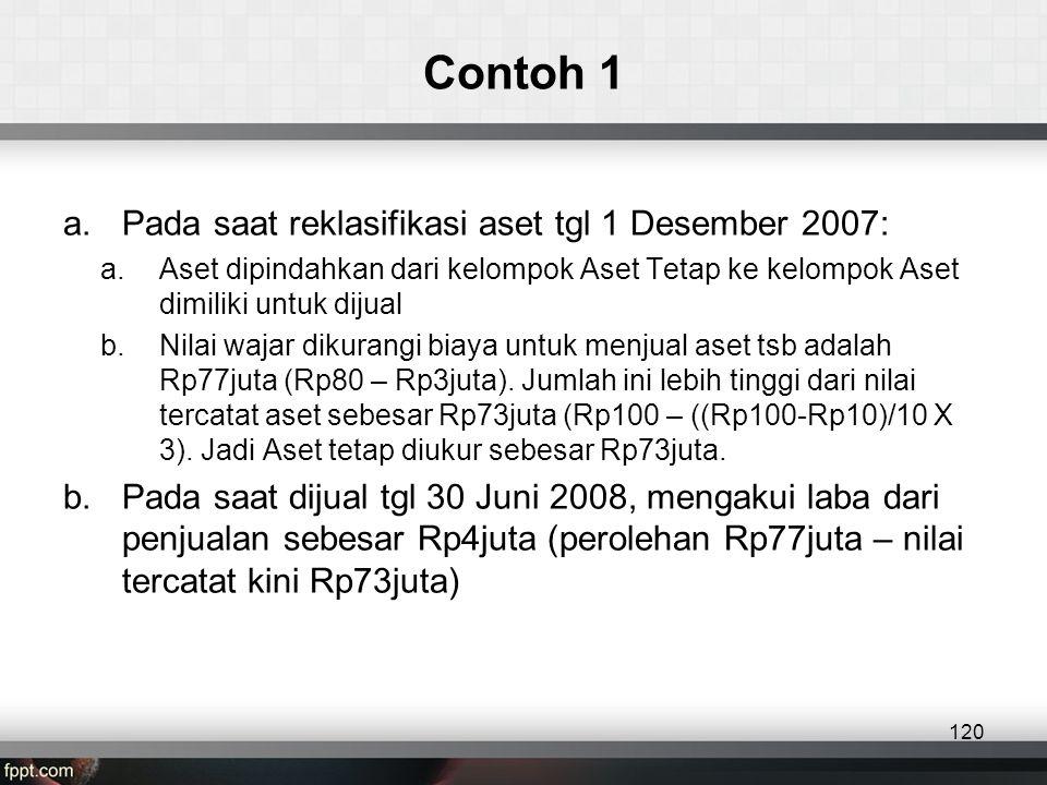 Contoh 1 Pada saat reklasifikasi aset tgl 1 Desember 2007: