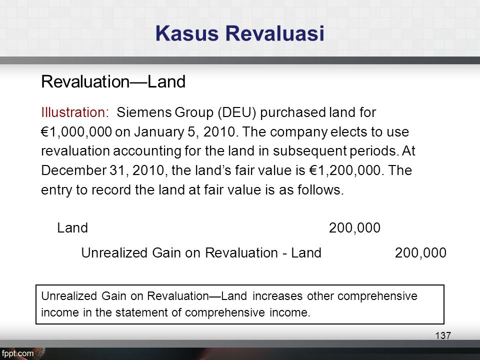 Kasus Revaluasi Revaluation—Land
