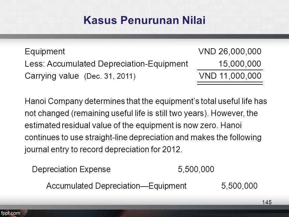 Kasus Penurunan Nilai Equipment VND 26,000,000