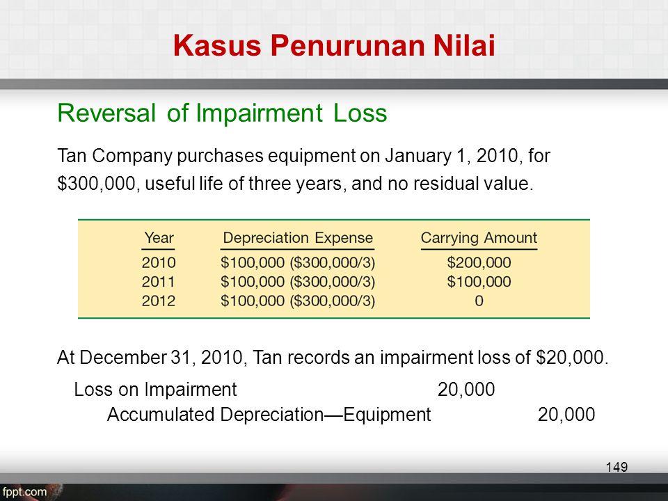Kasus Penurunan Nilai Reversal of Impairment Loss