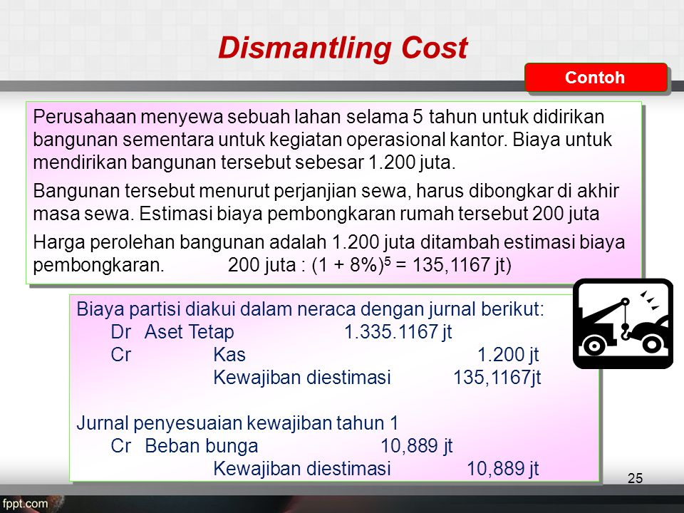 Dismantling Cost Contoh.