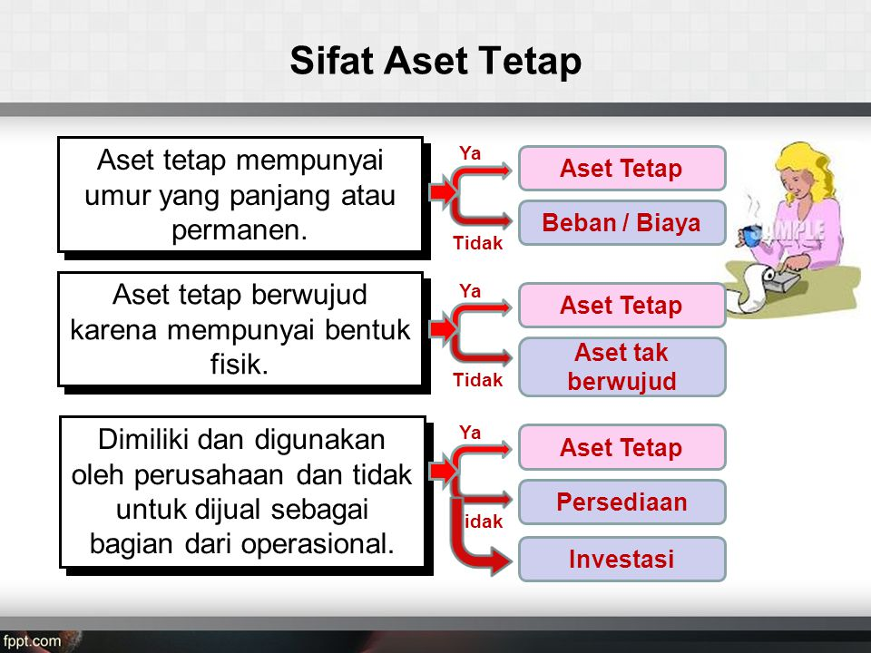 Sifat Aset Tetap Aset tetap mempunyai umur yang panjang atau permanen.