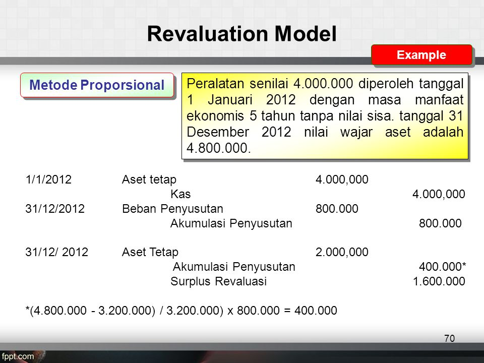Revaluation Model Metode Proporsional