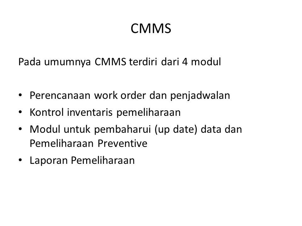 CMMS Pada umumnya CMMS terdiri dari 4 modul