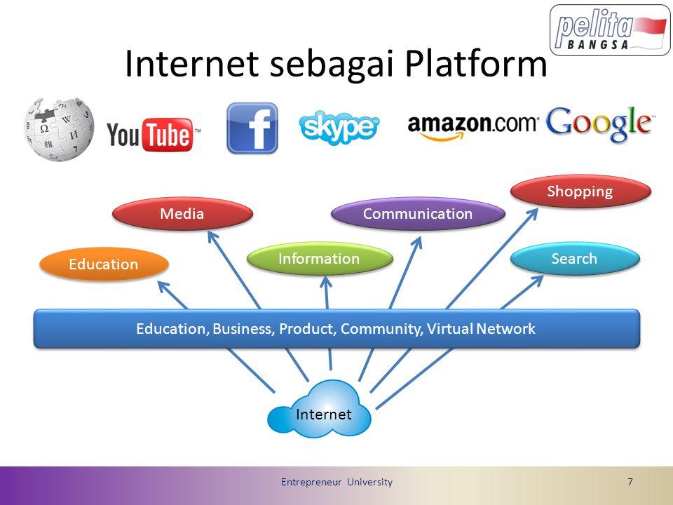 Internet sebagai Platform