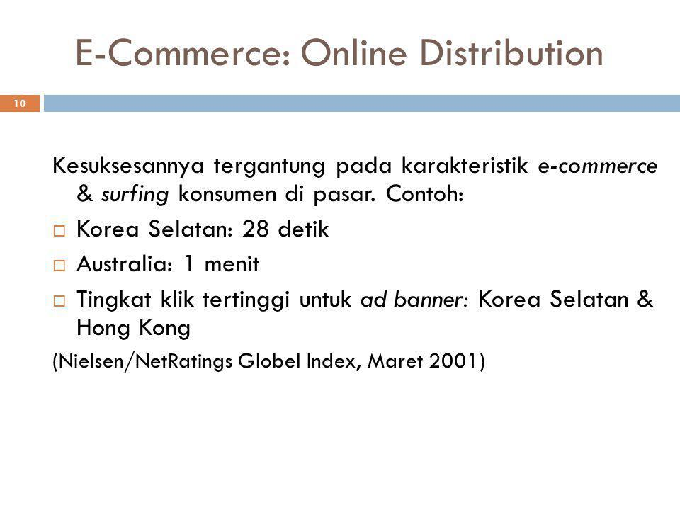 E-Commerce: Online Distribution