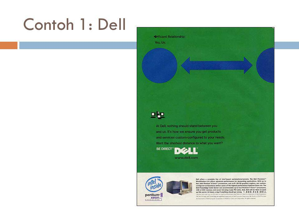 Contoh 1: Dell