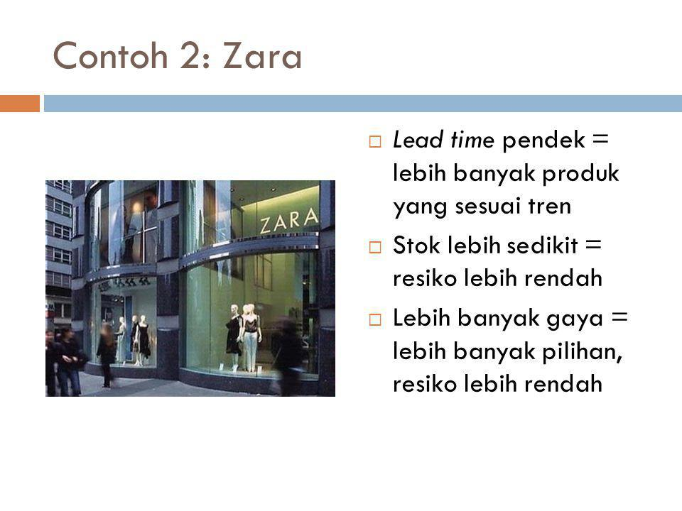 Contoh 2: Zara Lead time pendek = lebih banyak produk yang sesuai tren