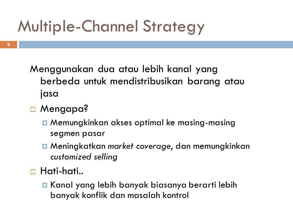 Multiple-Channel Strategy