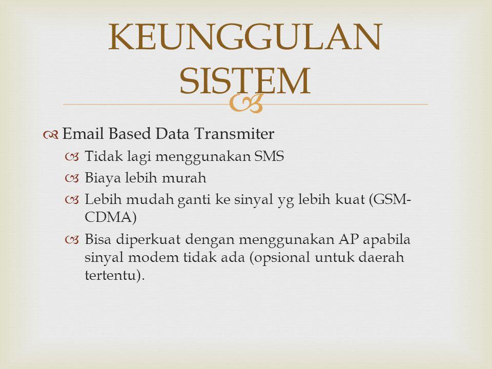 KEUNGGULAN SISTEM Email Based Data Transmiter