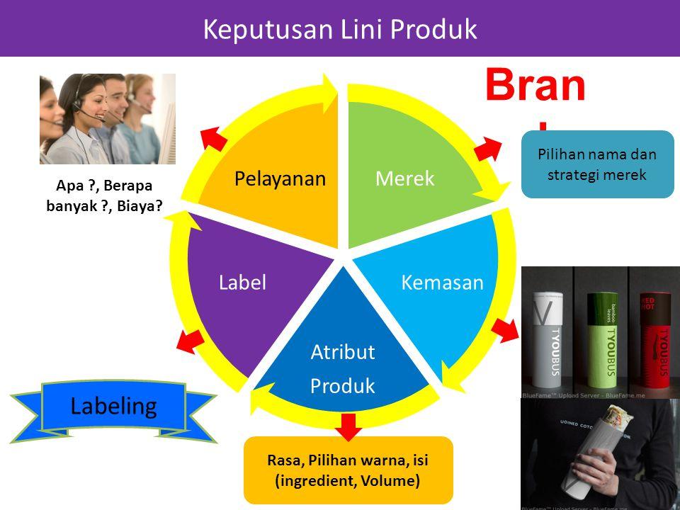 Brand Keputusan Lini Produk Labeling Pilihan nama dan strategi merek