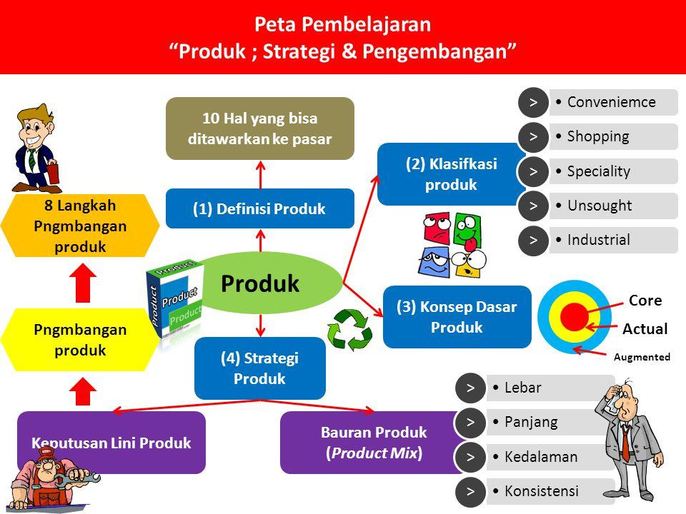 Peta Pembelajaran Produk ; Strategi & Pengembangan