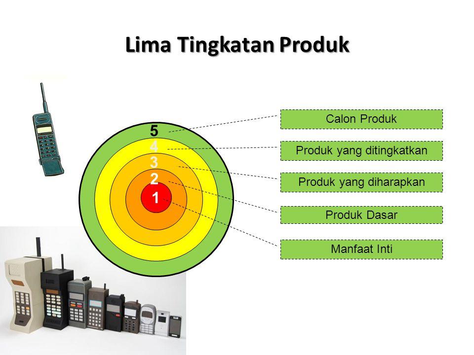 Lima Tingkatan Produk 5 4 3 2 1 Calon Produk Produk yang ditingkatkan