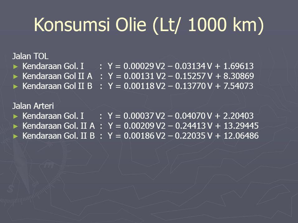 Konsumsi Olie (Lt/ 1000 km) Jalan TOL Jalan Arteri