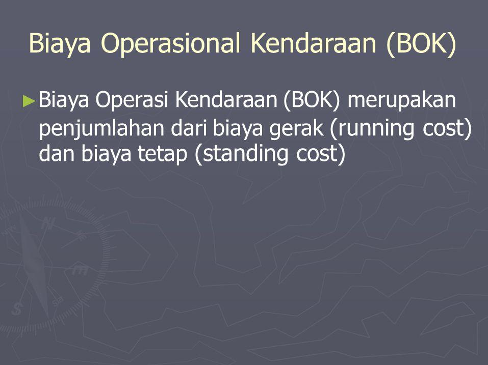 Biaya Operasional Kendaraan (BOK)
