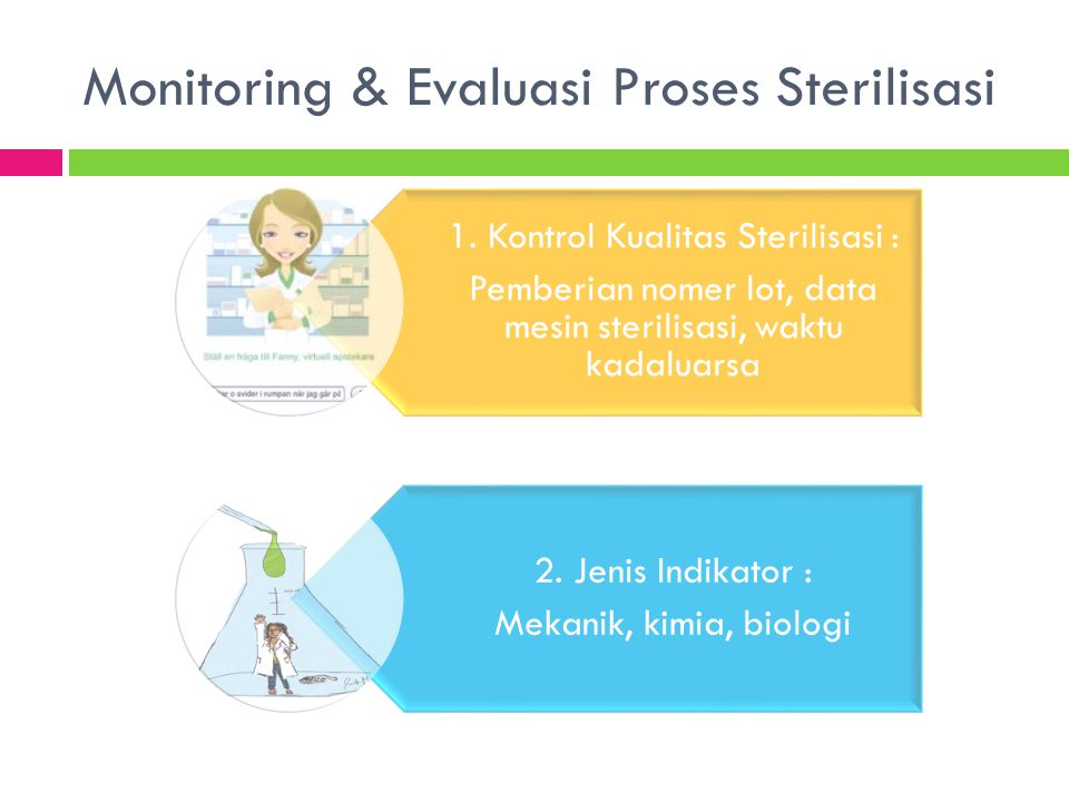 Monitoring & Evaluasi Proses Sterilisasi