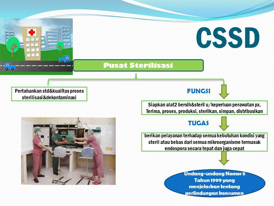 CSSD F Pusat Sterilisasi FUNGSI TUGAS