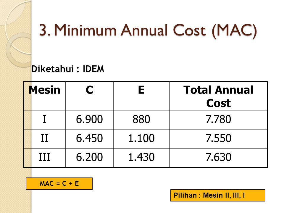 3. Minimum Annual Cost (MAC)