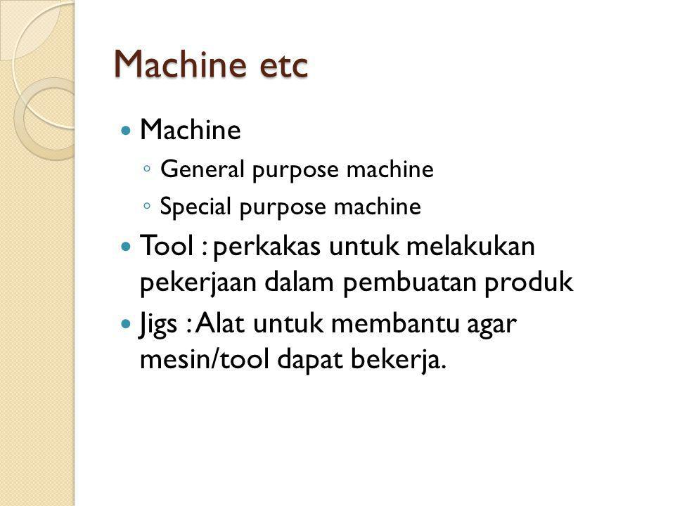 Machine etc Machine. General purpose machine. Special purpose machine. Tool : perkakas untuk melakukan pekerjaan dalam pembuatan produk.