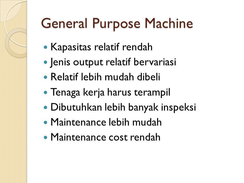 General Purpose Machine