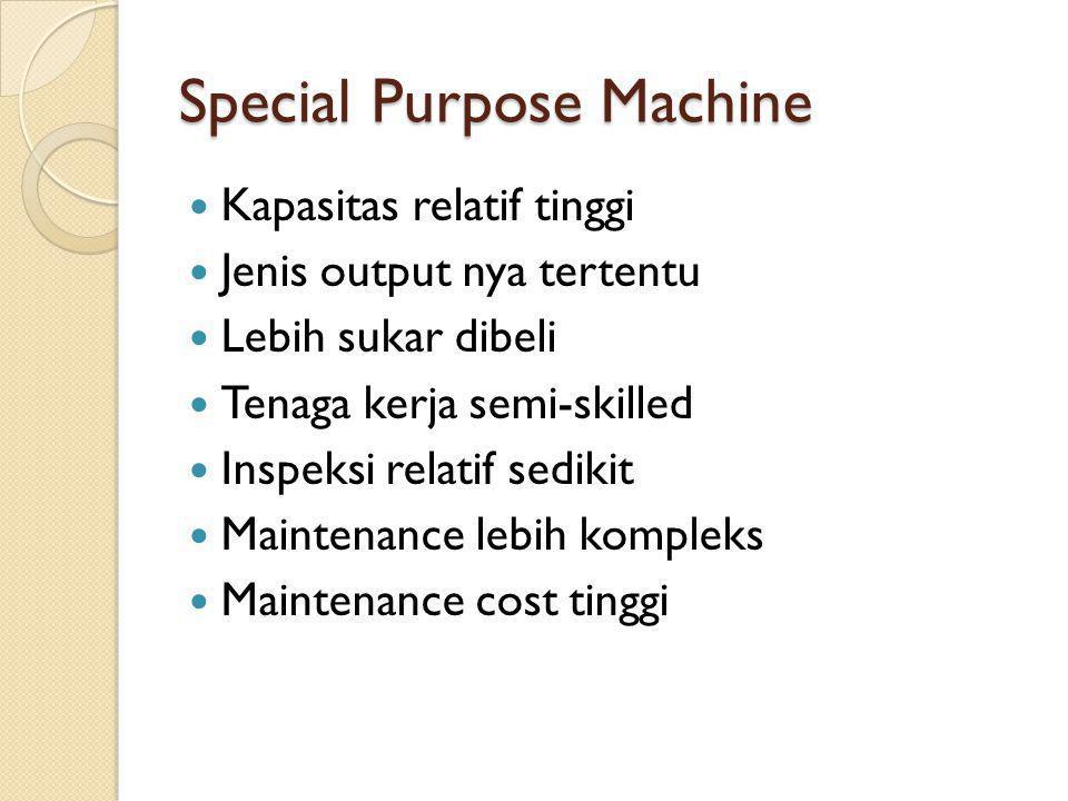 Special Purpose Machine