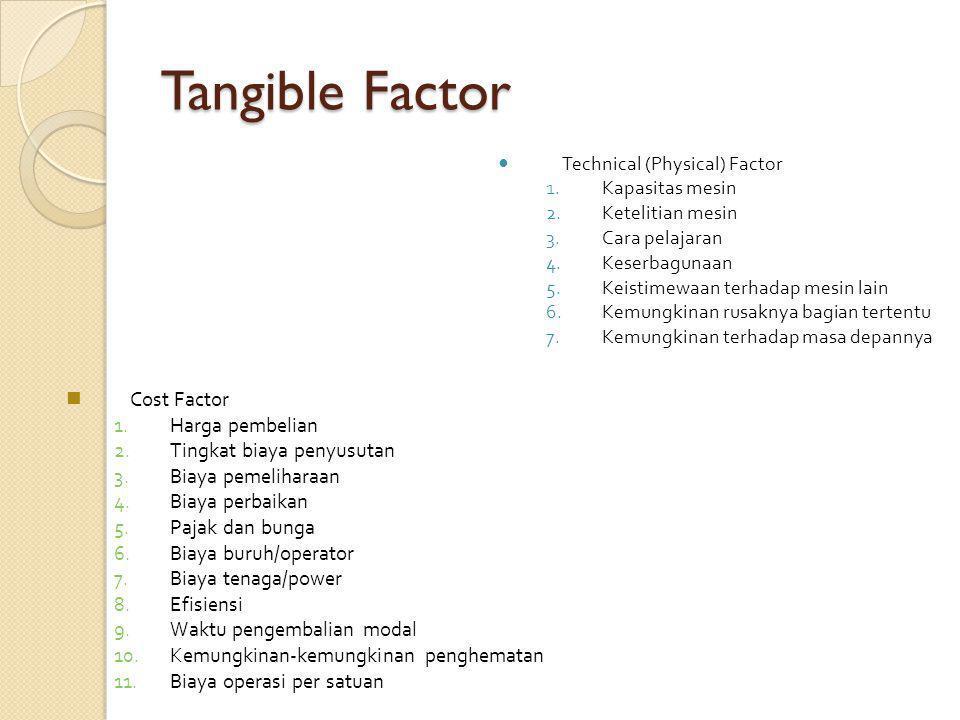 Tangible Factor Cost Factor Harga pembelian Tingkat biaya penyusutan