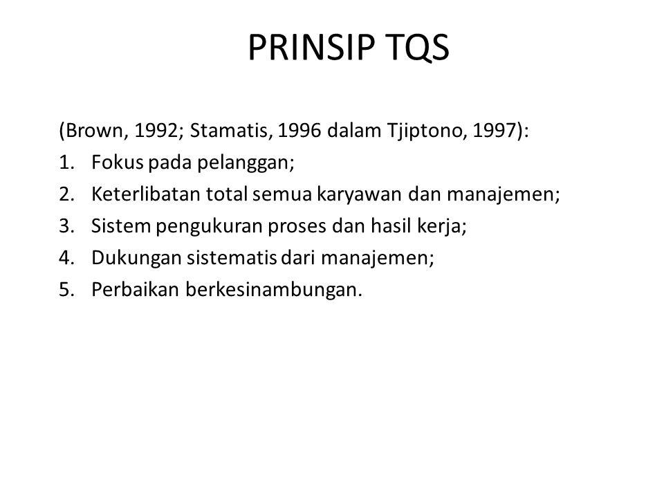 PRINSIP TQS (Brown, 1992; Stamatis, 1996 dalam Tjiptono, 1997):