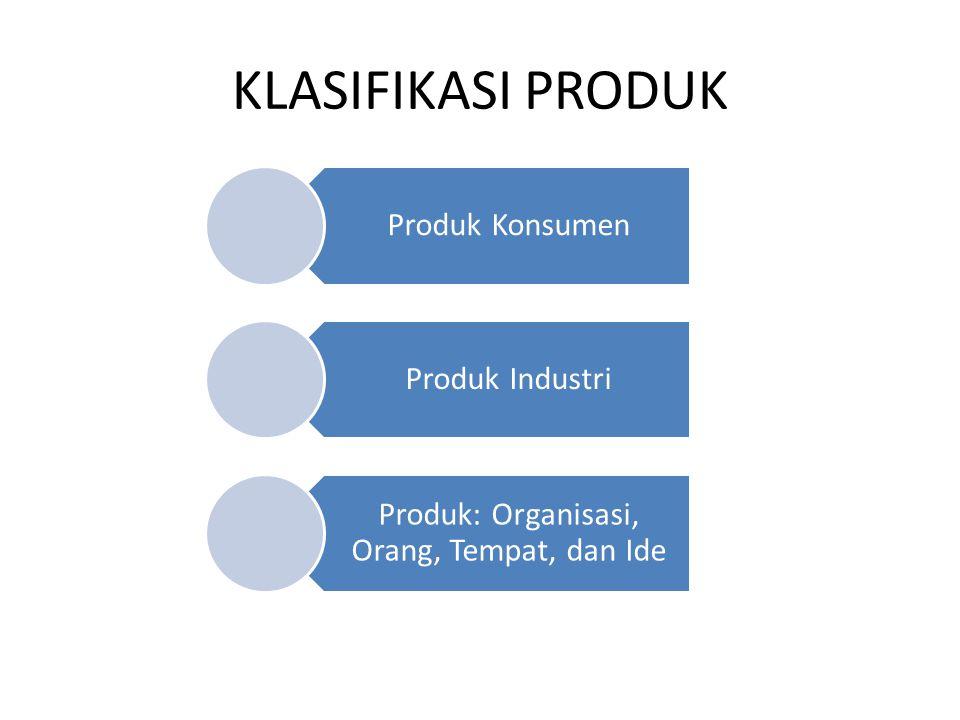 Produk: Organisasi, Orang, Tempat, dan Ide