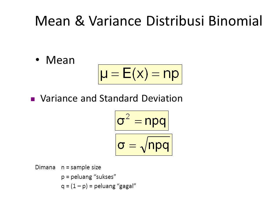 Mean & Variance Distribusi Binomial