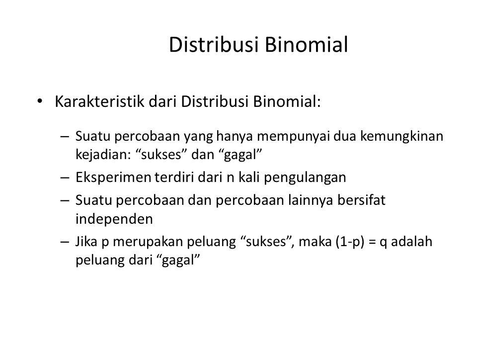 Distribusi Binomial Karakteristik dari Distribusi Binomial: