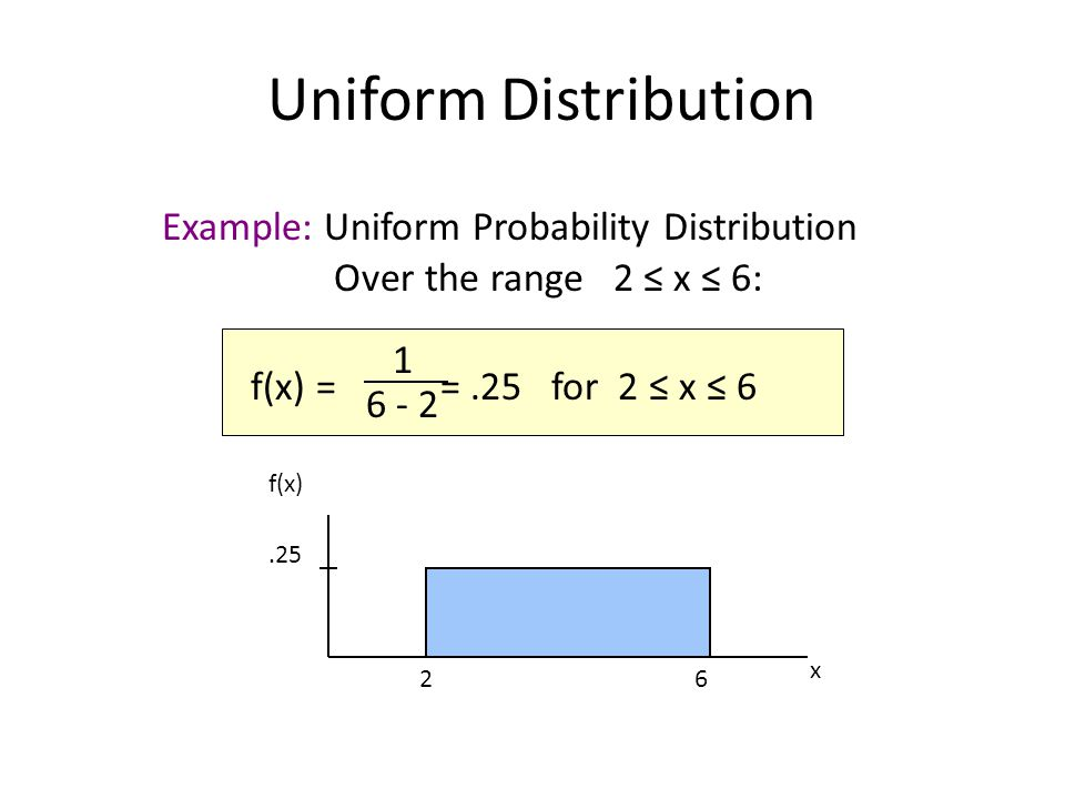 Uniform Distribution Example: Uniform Probability Distribution