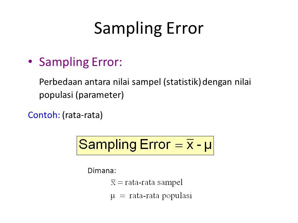 Sampling Error Sampling Error: