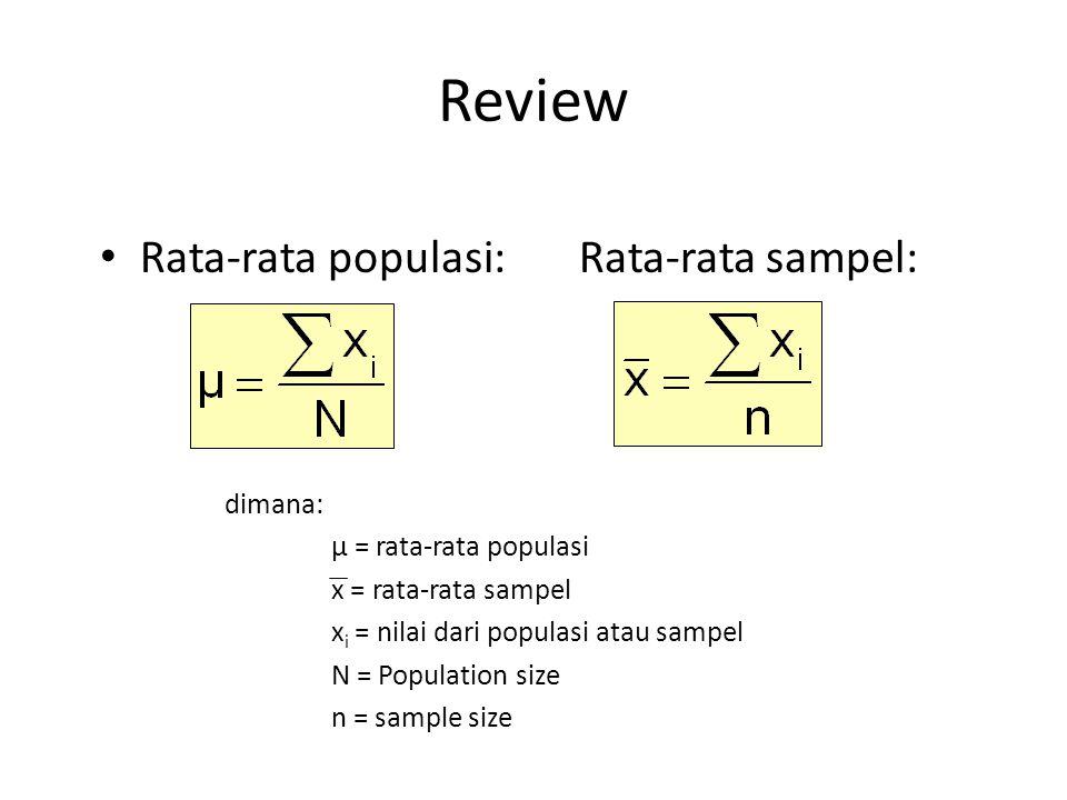 Review Rata-rata populasi: Rata-rata sampel: dimana: