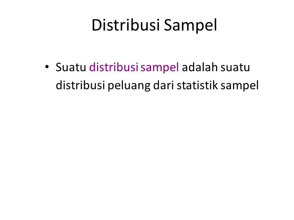 Distribusi Sampel Suatu distribusi sampel adalah suatu distribusi peluang dari statistik sampel