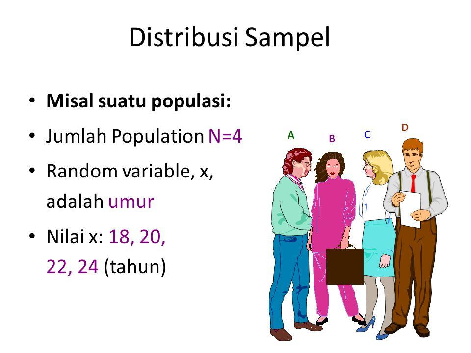 Distribusi Sampel Misal suatu populasi: Jumlah Population N=4