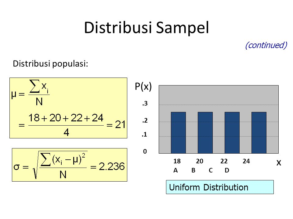 Distribusi Sampel P(x) x Distribusi populasi: Uniform Distribution