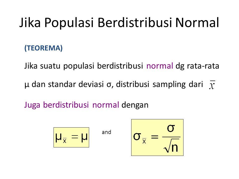 Jika Populasi Berdistribusi Normal
