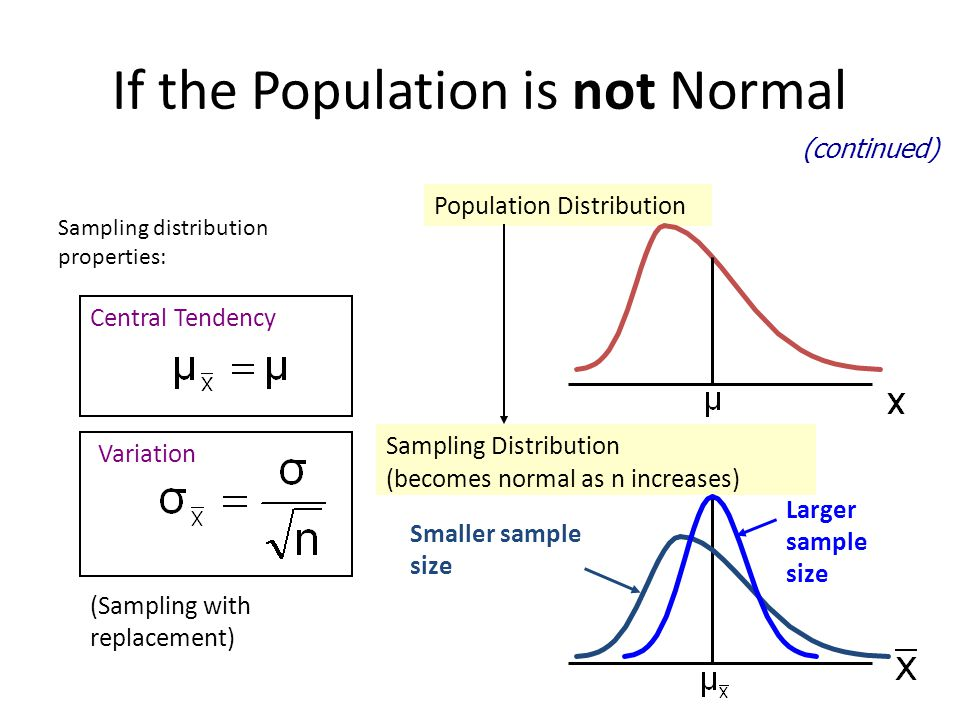 If the Population is not Normal