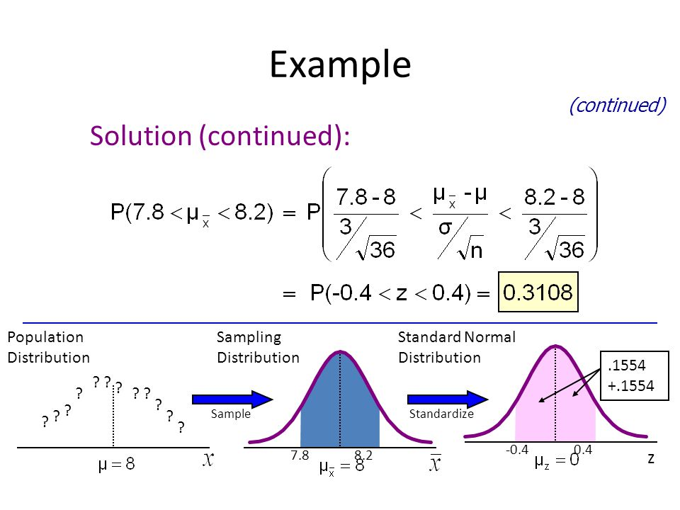 Example Solution (continued): (continued) z Population Distribution