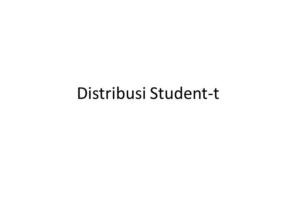 Distribusi Student-t