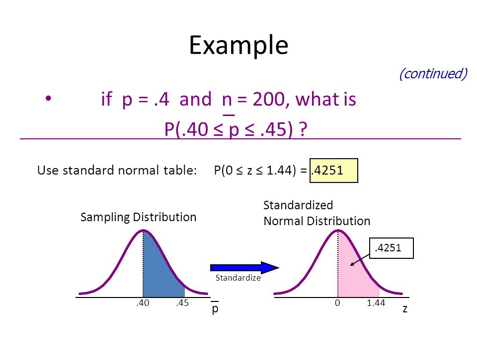 Example if p = .4 and n = 200, what is P(.40 ≤ p ≤ .45)
