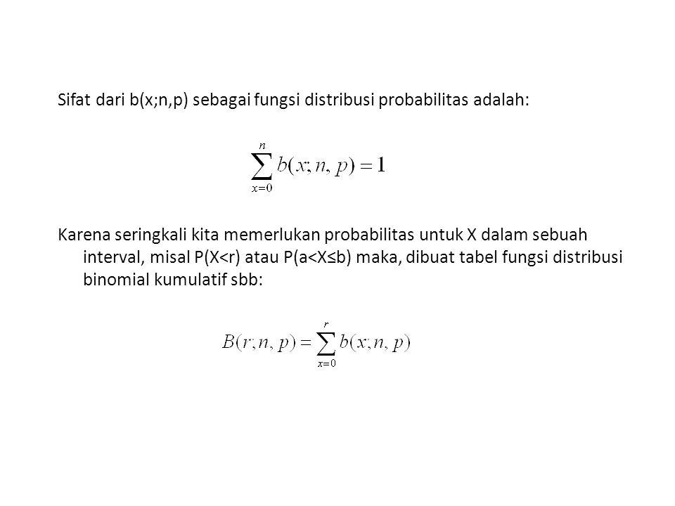 Sifat dari b(x;n,p) sebagai fungsi distribusi probabilitas adalah: