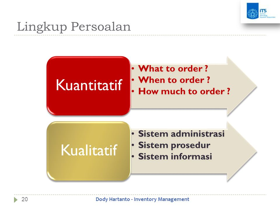 Dody Hartanto - Inventory Management