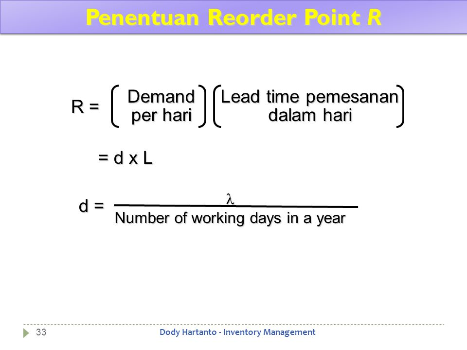 Penentuan Reorder Point R Dody Hartanto - Inventory Management