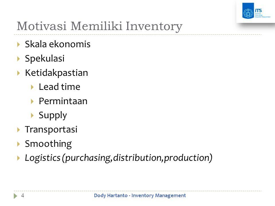 Motivasi Memiliki Inventory