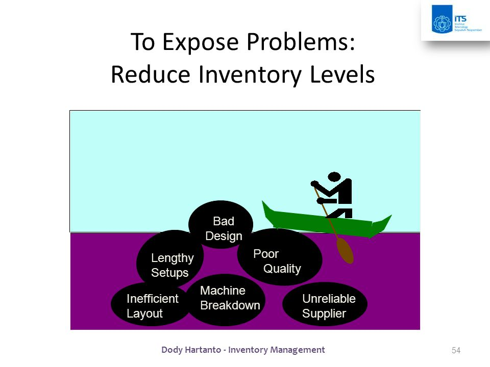 To Expose Problems: Reduce Inventory Levels