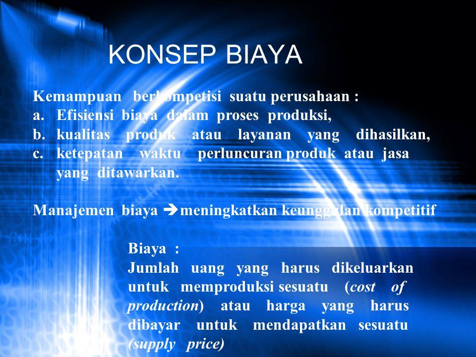 KONSEP BIAYA Kemampuan berkompetisi suatu perusahaan :